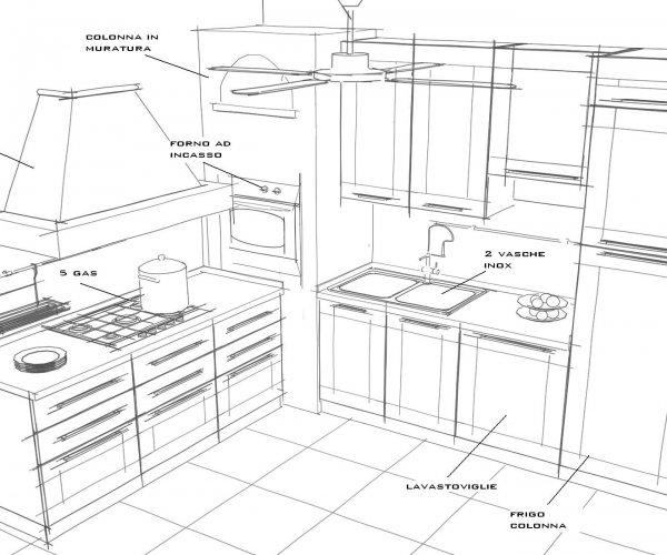 Cucine Outlet Cucine A Muratura Rustica Piastrelle