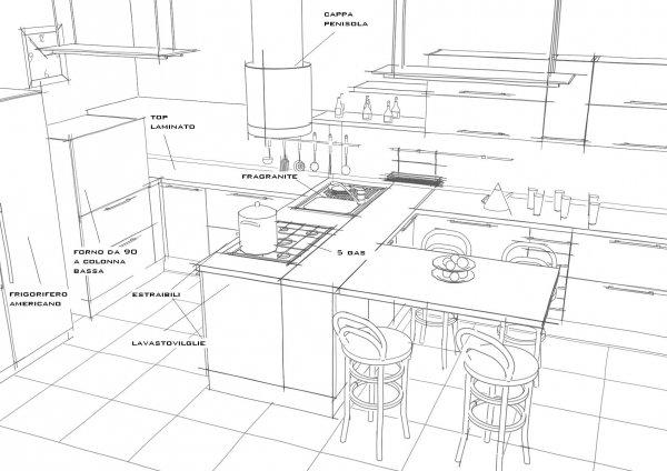 Disegno esplicativo del preventivo for Disegno cucina